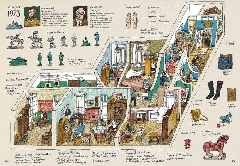 «История старой квартиры», Александра Литвина (иллюстрации Ани Десницкой)  Я...