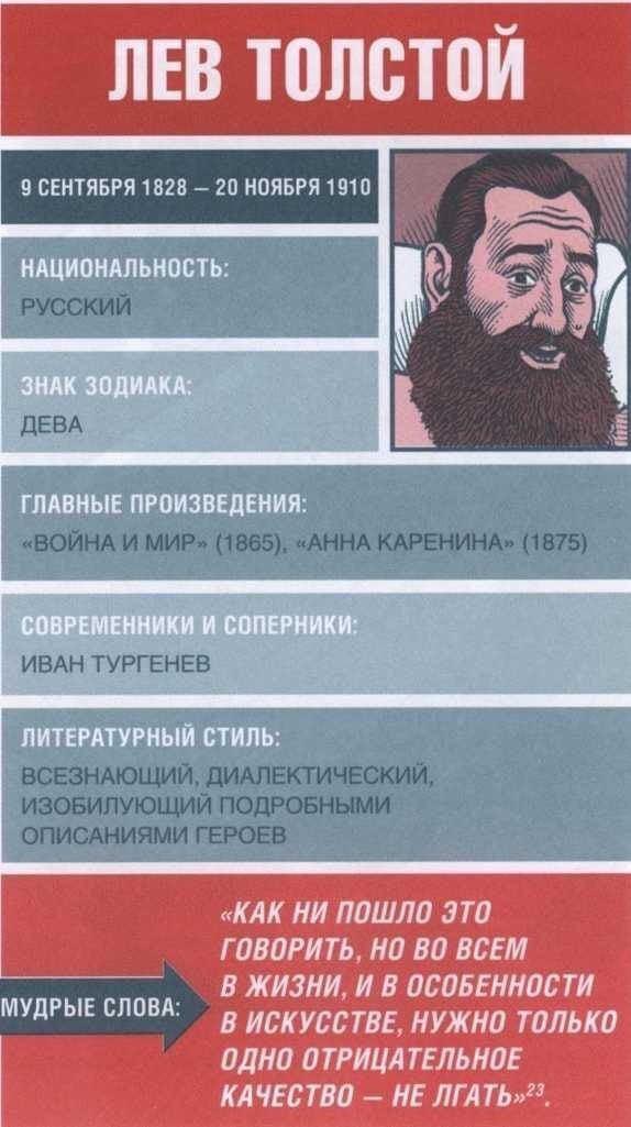 Краткая характеристика известных писателей.