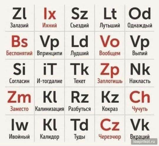 Во все тяжкие русского языка. Доброе утро.