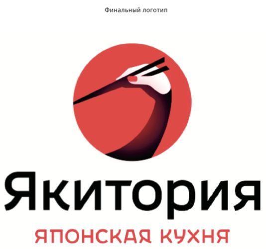 Логотип и фирменный стиль ресторанов «Якитория» «Якитория» — один из сетевых...