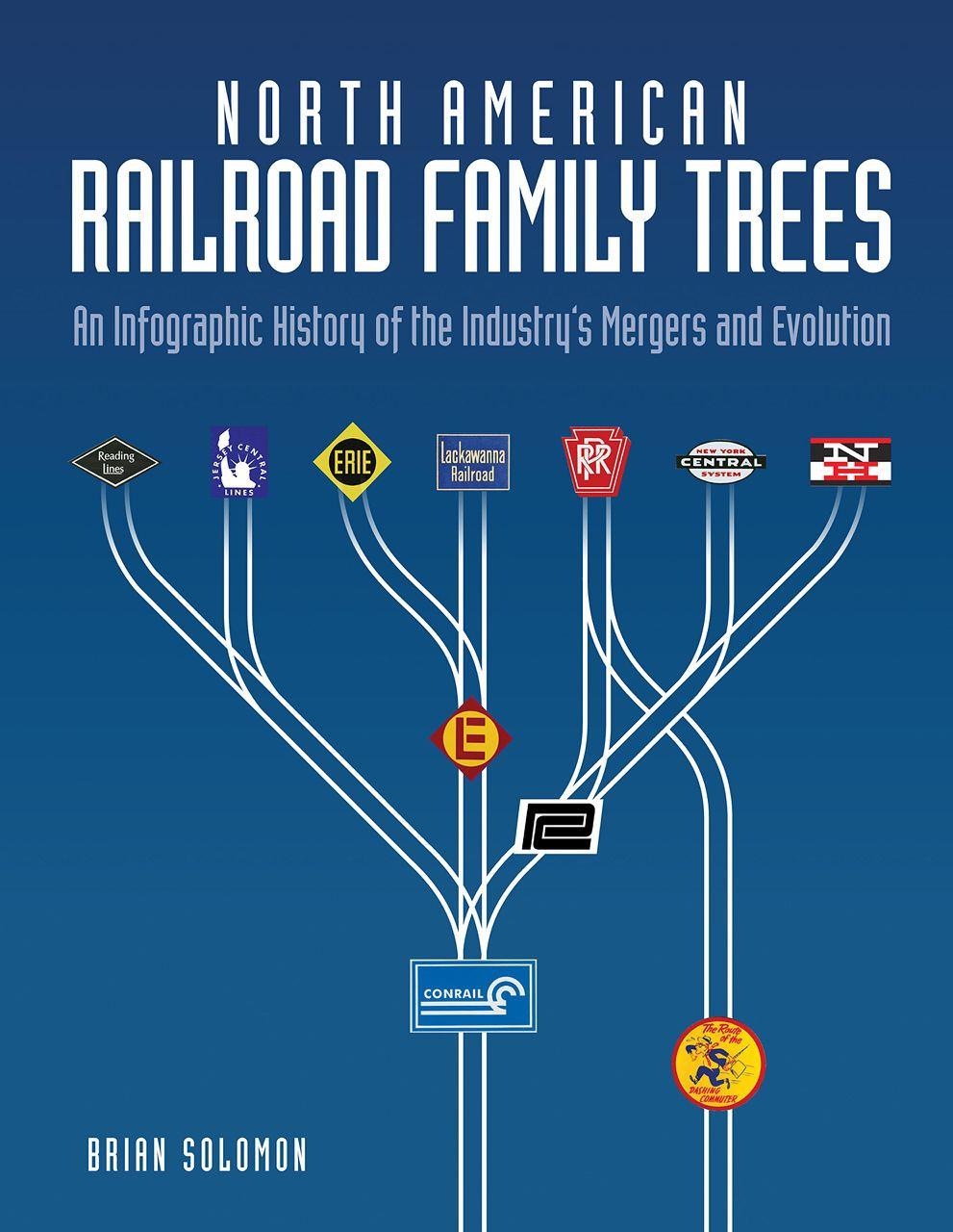 Инфографическаяистория генеалогии северо-американских железных дорог. На самом...